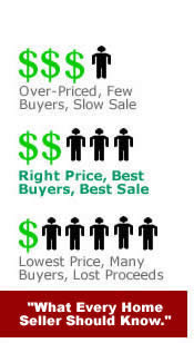 Image of Right price, Best Buyers, Best Sale